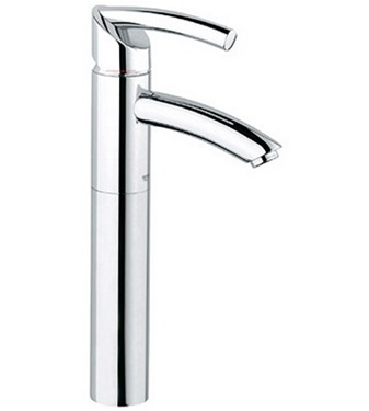 Grohe Tenso 32425 - Deck Mount Vessel Faucet Parts